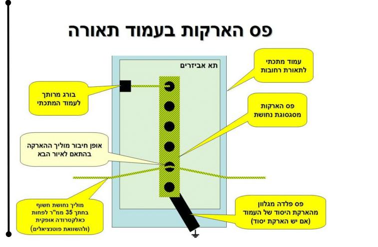 teora 2